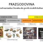 casovnitrak1